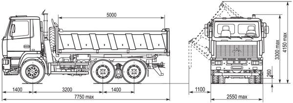 Габаритные размеры МАЗ-6501А8-320-021